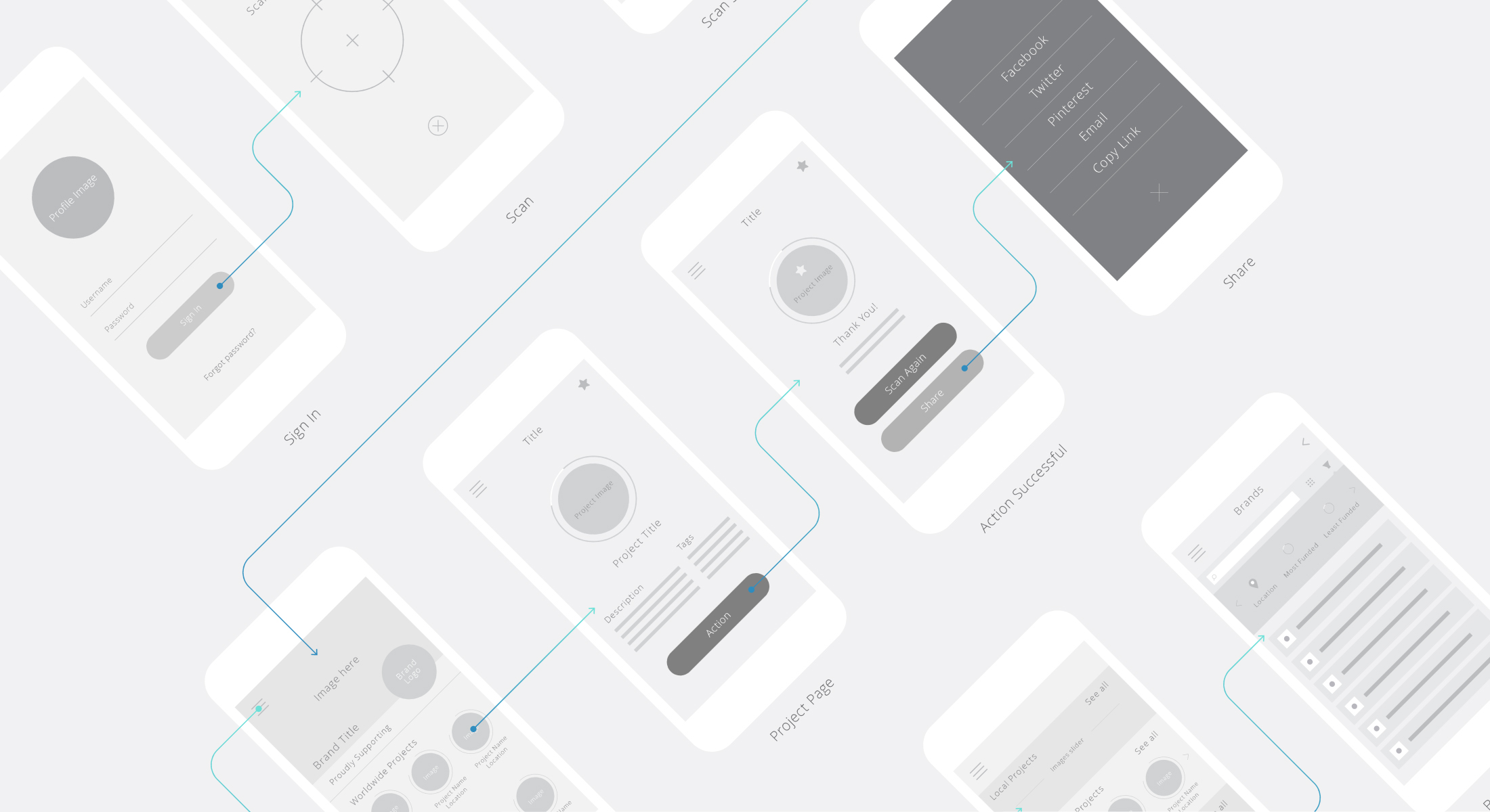 One Step Closer App Design Wireframes